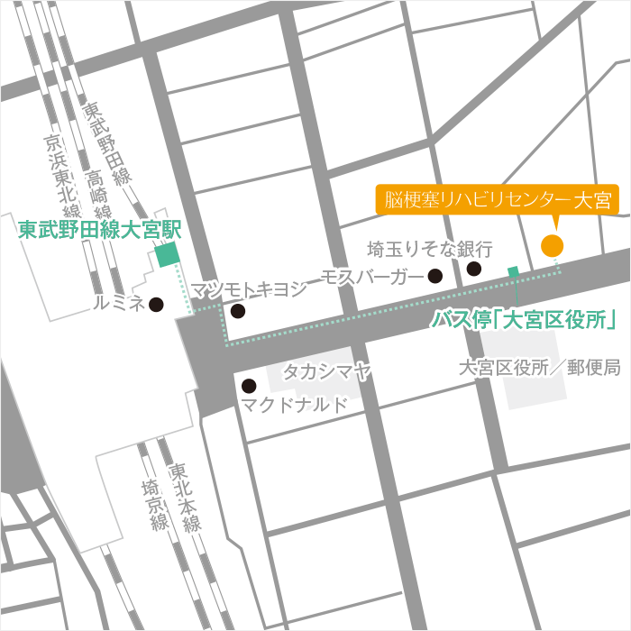 Facility Omiya Routes 02 Map